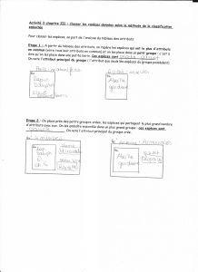 6ecorrection classif act 3 part 1